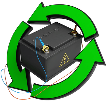 Battery Disposal by Critical Power Suppl