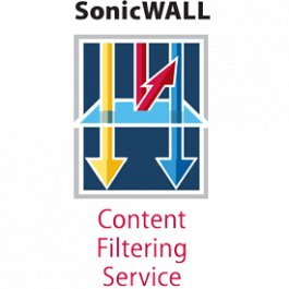 Critical Power Supplies - SonicWALL Content Filtering Service
